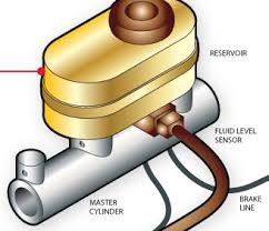 brake master cylinder replacement master cylinder pep boys