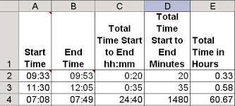 calculating ratios in excel excel formula tips
