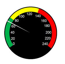Excel Speedometer Template The Logical By Iconlogic Powerpoint 2010 Create Your Own Gauges