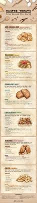 infographic easter treats from around the world designtaxi