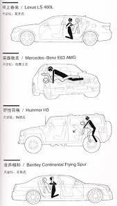 sesso in auto con manuale offerto da concessionario cinese