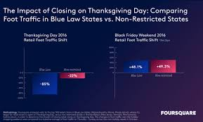 retailers that on thanksgiving lose out says location data