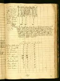 Slovak Birth Records The Name Slovak Names Genealogy Carpatho Rusyns