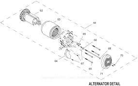 generac 0059430 gp7500e parts diagrams