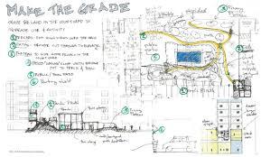 Slippery Rock University Map The Foundry At 41st Rothschild Doyno Collaborative
