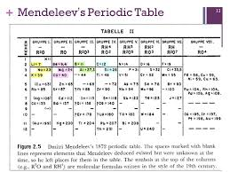 Who Is Credited With Arranging The Periodic Table Unit 2 U2013 Periodicity Ppt Download