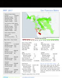 san francisco bay area local real estate overview u2013 may 2017 u2013 buy