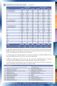 V 233 Hicules Des Pompiers Fran 231 Ais Page 499 Auto Titre by Les Sapeurs Pompiers En Chiffres