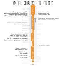 cv second de cuisine 107 best cv images on resume design design resume and