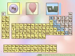 Cr On The Periodic Table 4 Ways To Study The Elements Of The Periodic Table Wikihow
