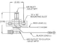 cummins n14 fan clutch solenoid 12 fan clutches
