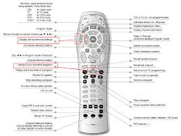 cisco universal remote codes pictures to pin on pinterest pinsdaddy