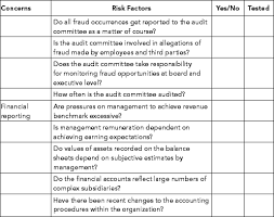 appendix e fraud risk questionnaire sample corporate fraud and