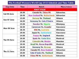 World Cup Table Fifa Football Women U0027s World Cup 2015 Schedule And Time Table Youtube