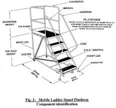 Osha Handrail Post Spacing Mobile Ladder Stand U0026 Platforms American Ladder Institute