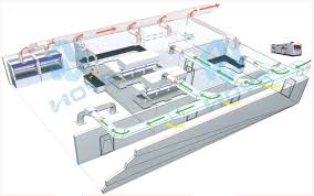 hvac system design hoye shanghai laboratory system engineering