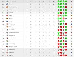 full premier league table see full premier league table after 4 games musbizusblog