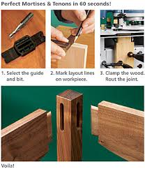 super fmt frame mortise and tenon jig