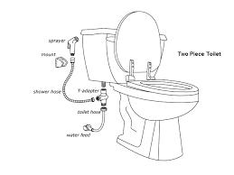 How To Use Bidet Toilet Descubre El How To Use Bidet Sprayer T
