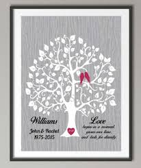 anniversary gifts for parents popular anniversary gift parents buy cheap anniversary gift with