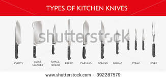types of kitchen knives vector clip types kitchen knives stock vector 326739812