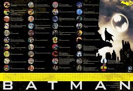batman the long halloween background batman dc reveals u0027detective comics u0027 no 27 cover hero timeline