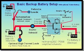 hellroaring battery isolator combiner notes for multi battery