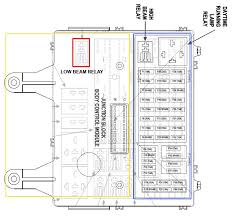 liberty fuse box wiring diagram simonand