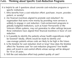 Dual Diagnosis Worksheets High And Rising Health Care Costs Part 4 Can Costs Be Controlled