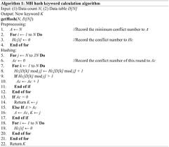 pattern matching algorithm in data structure using c a multi pattern hash binary hybrid algorithm for url matching in the