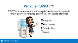 the most effective way to conduct a swot analysis
