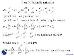 heat diffusion equation example tessshlo