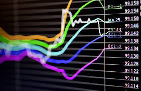 stock market hours thanksgiving using index futures to predict the future investopedia