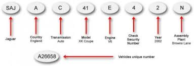 vehicle identification number vin nz transport agency
