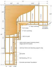diy small deck for above ground pool mtg wooden deck box plans