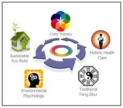 feng shui services will lestrange professional feng shui consultant