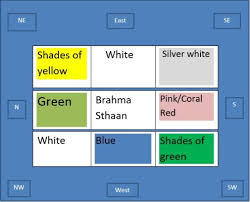 which colour is best for kitchen slab according to vastu picking wall colours according to vastu guidelines interior