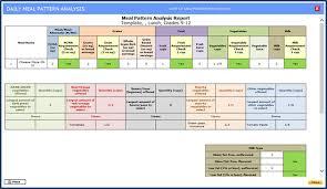 pattern of analysis meal pattern analysis menu plans jpg