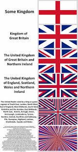 England Memes - dopl3r com memes some kingdom kingdom of great britain the