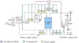flow diagrams iwess website carnegie mellon university for