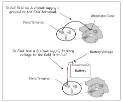 voltage regulator test full field alternator
