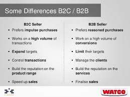 Magento B2b E Commerce Platform B2c E Commerce E Commerce B2b Magento Xi Ingenierie Expo
