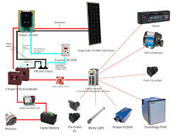 solar panel charge controller bench test at regulator wiring