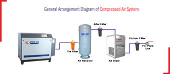 indo air compressors pvt ltd manufacturers reciprocating air and