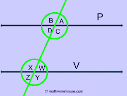 Same Side Interior Angles Definition Geometry Parallel Lines A Transversal And The Angles Formed Corresponding