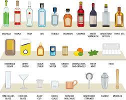 how to design your own home bar home bar basics lightandwiregallery com