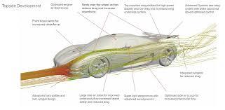 koenigsegg car drawing world first mega car the koenigsegg agera one 1 autonetmagz
