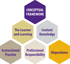 vision mission and conceptual framework college of education