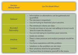 organizational behavior 1 0 flatworld ob toolbox ideas for enhancing organizational creativity
