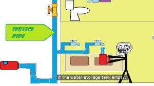 home plumbing system youtube home plumbing system